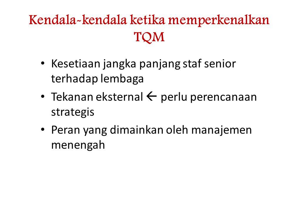 Kendala-kendala ketika memperkenalkan TQM
