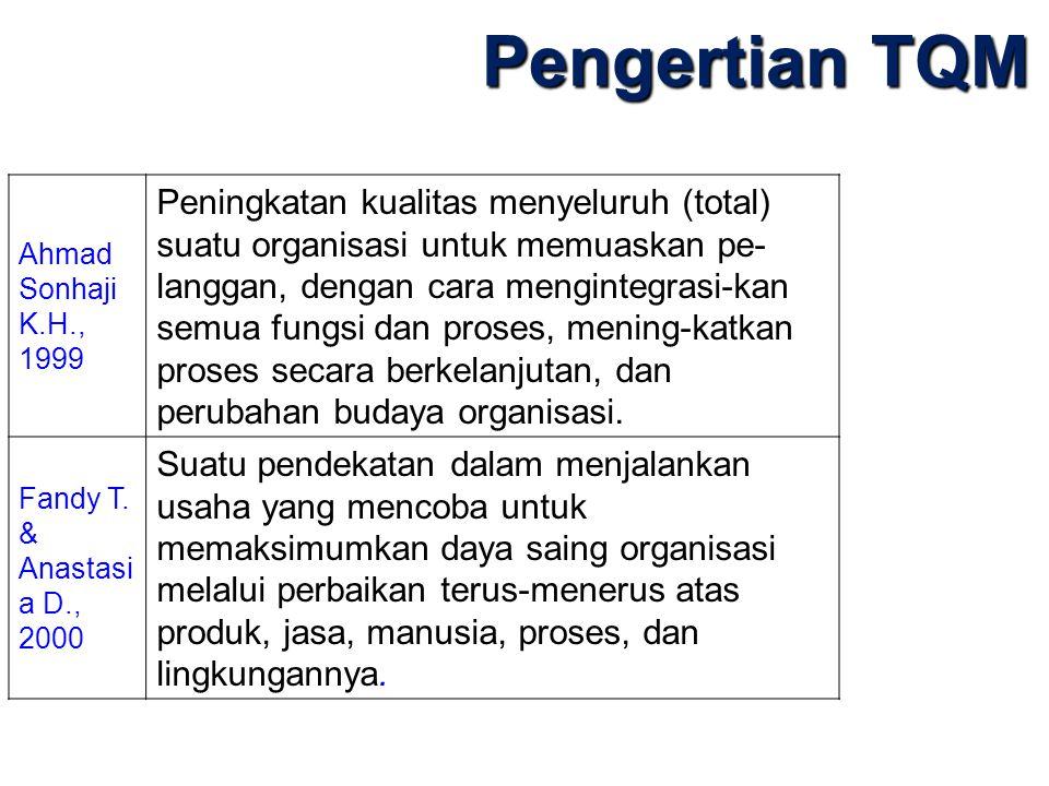 Pengertian TQM Ahmad Sonhaji K.H., 1999.