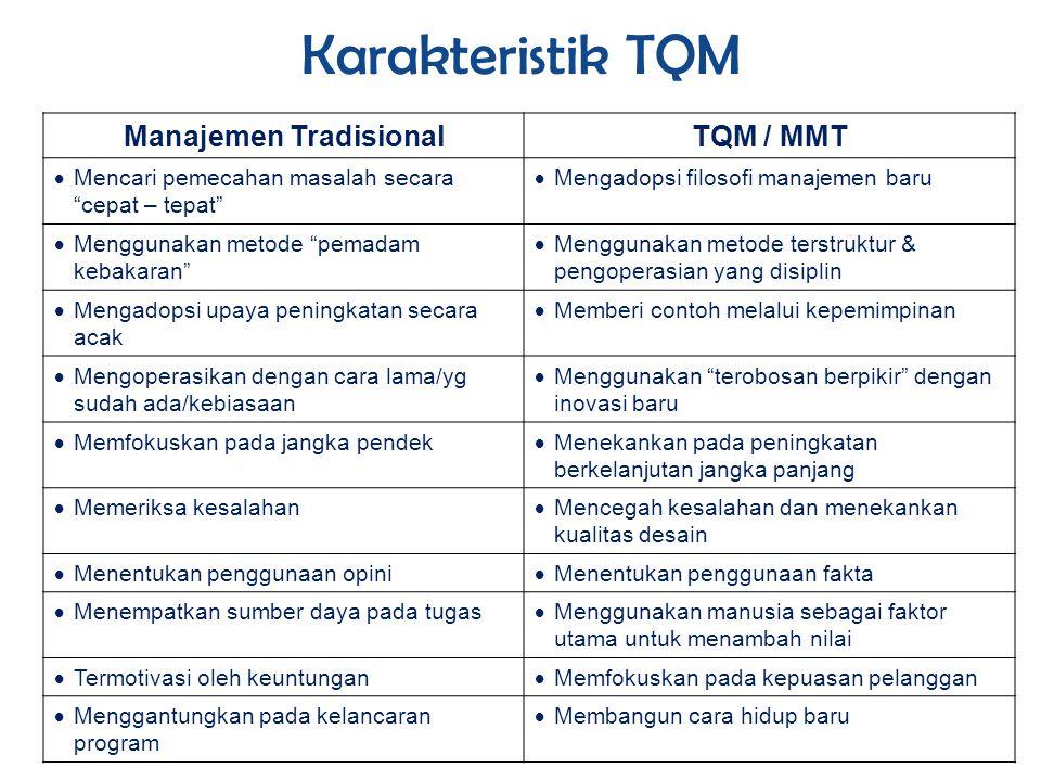 Manajemen Tradisional