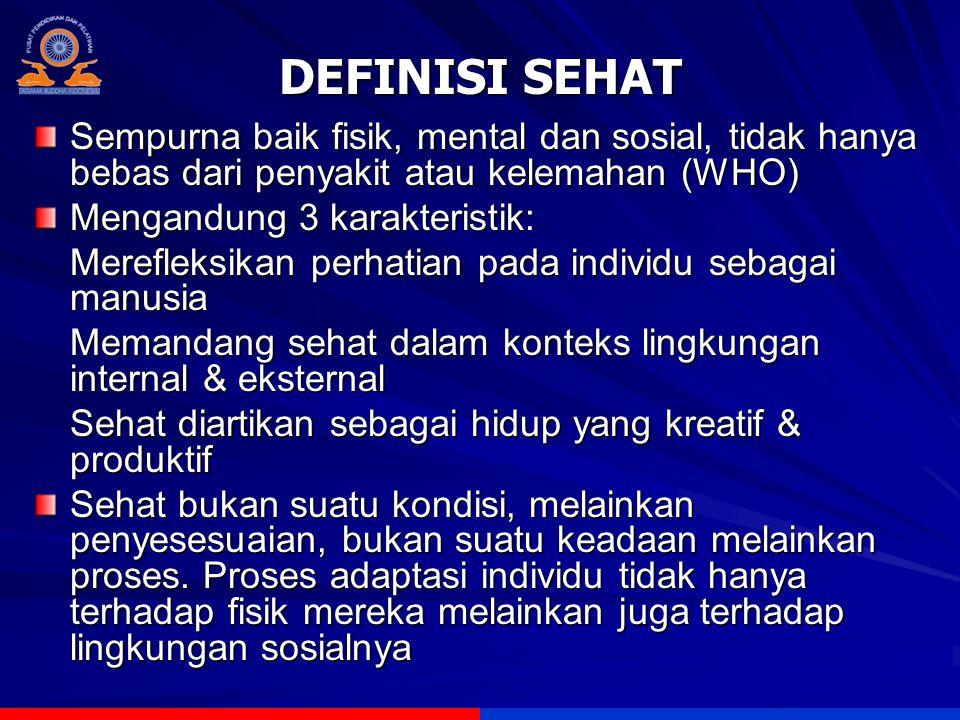 DEFINISI SEHAT Sempurna baik fisik, mental dan sosial, tidak hanya bebas dari penyakit atau kelemahan (WHO)