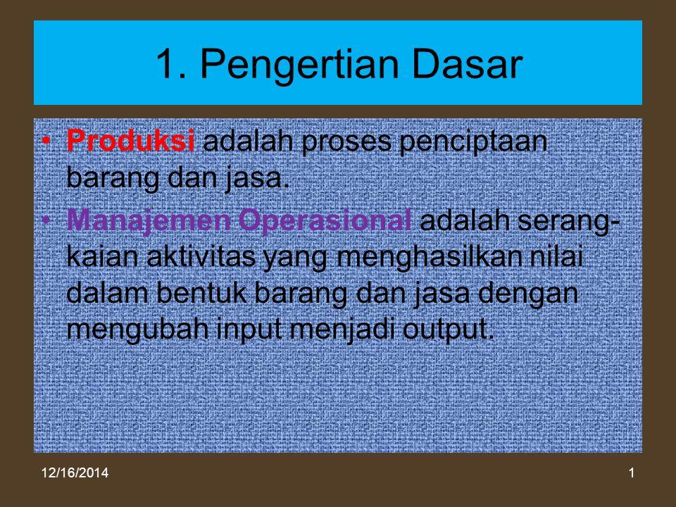 1. Pengertian Dasar Produksi adalah proses penciptaan barang dan jasa.