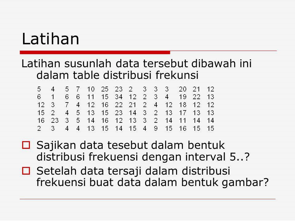 Latihan Latihan susunlah data tersebut dibawah ini dalam table distribusi frekunsi.