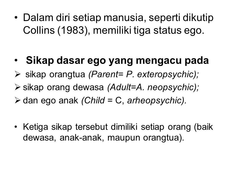 Sikap dasar ego yang mengacu pada