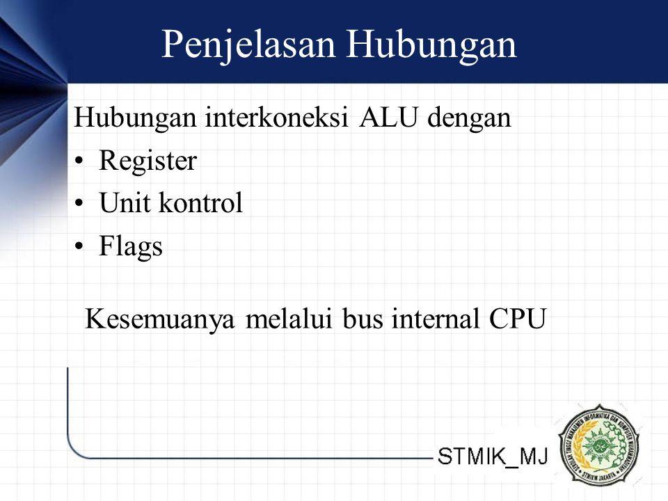 Penjelasan Hubungan Hubungan interkoneksi ALU dengan Register