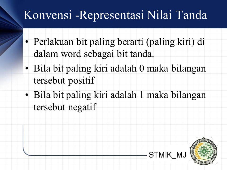 Konvensi -Representasi Nilai Tanda