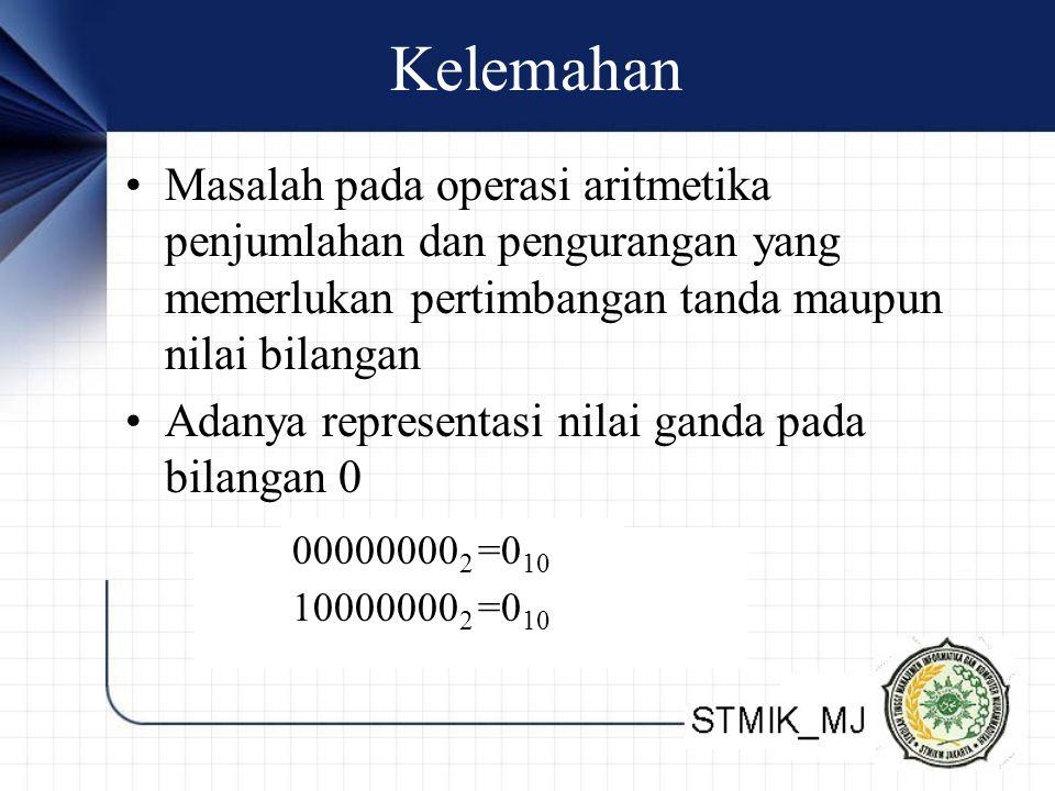 Kelemahan Masalah pada operasi aritmetika penjumlahan dan pengurangan yang memerlukan pertimbangan tanda maupun nilai bilangan.