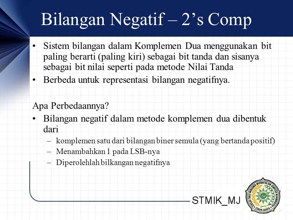 Bilangan Negatif – 2's Comp