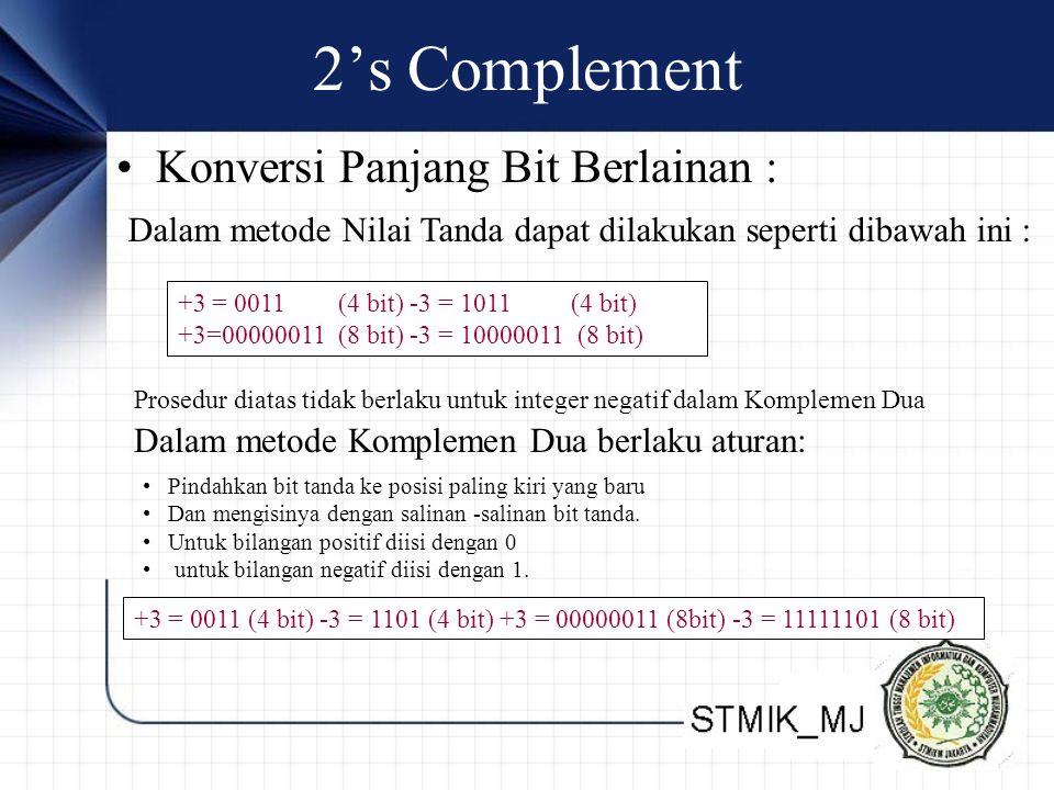 2's Complement Konversi Panjang Bit Berlainan :