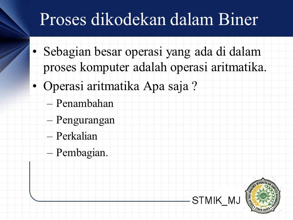 Proses dikodekan dalam Biner