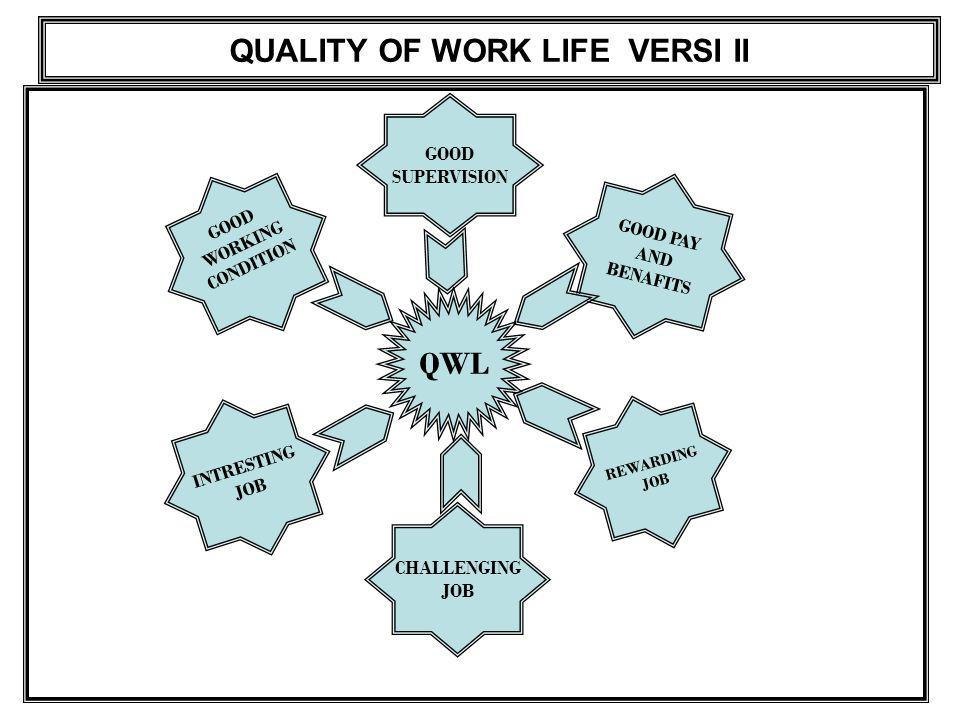 QUALITY OF WORK LIFE VERSI II