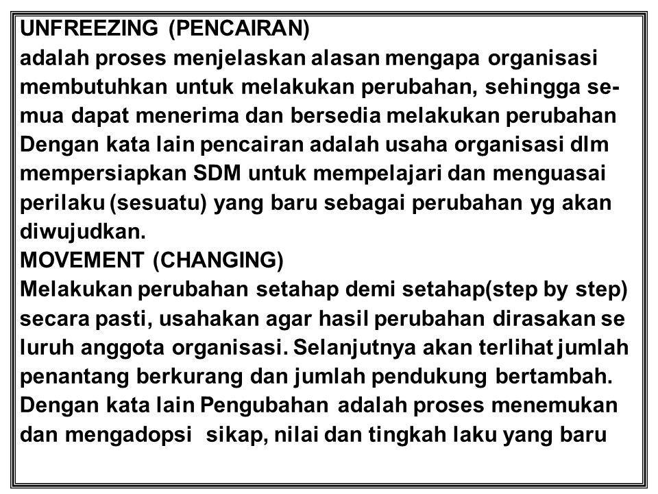 UNFREEZING (PENCAIRAN)