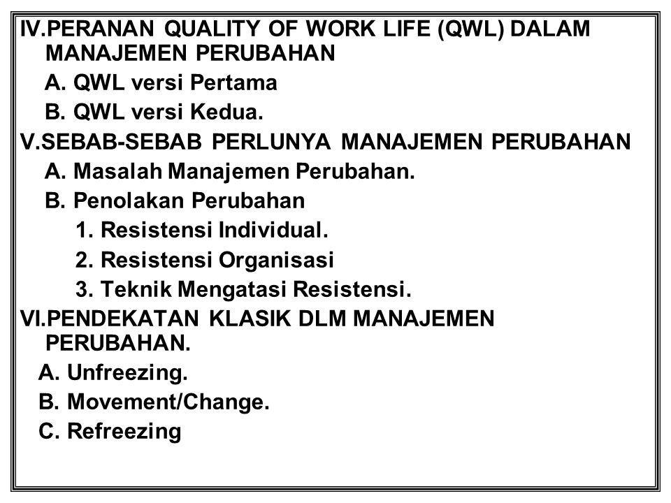 IV.PERANAN QUALITY OF WORK LIFE (QWL) DALAM MANAJEMEN PERUBAHAN