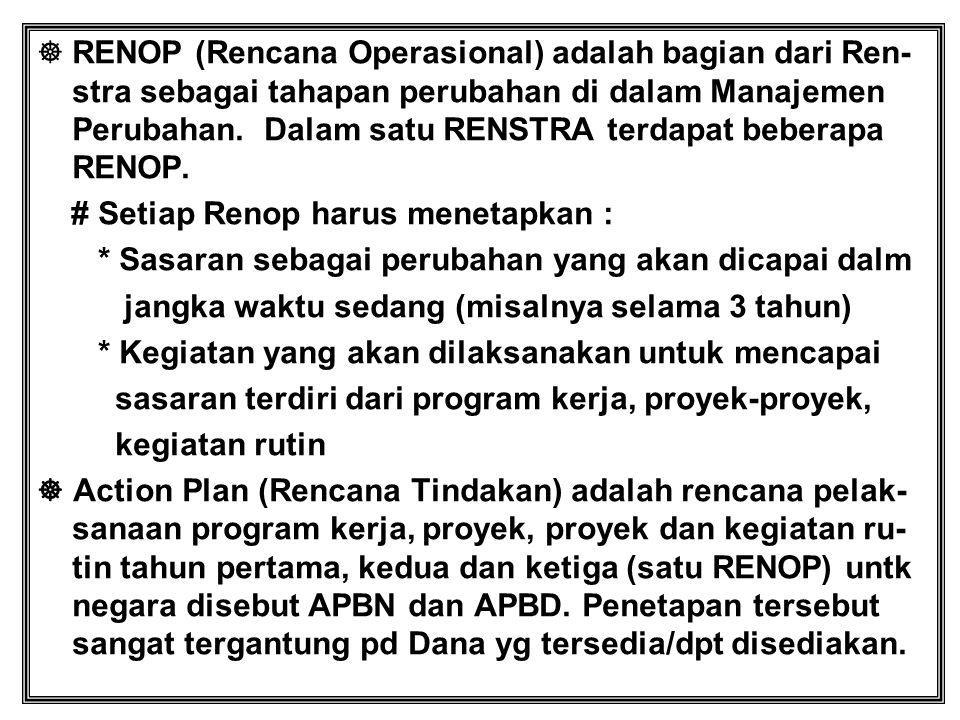 RENOP (Rencana Operasional) adalah bagian dari Ren- stra sebagai tahapan perubahan di dalam Manajemen Perubahan. Dalam satu RENSTRA terdapat beberapa RENOP.