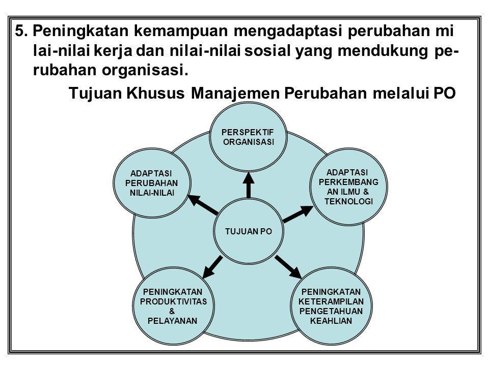 Tujuan Khusus Manajemen Perubahan melalui PO