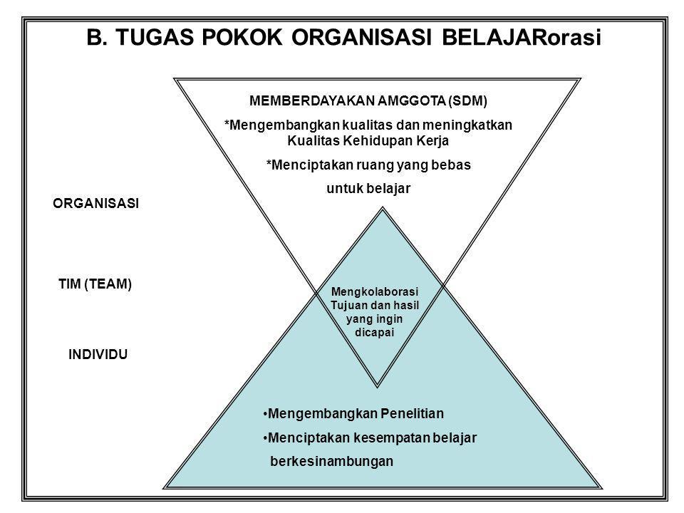B. TUGAS POKOK ORGANISASI BELAJARorasi