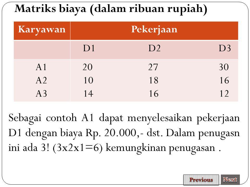 Matriks biaya (dalam ribuan rupiah)