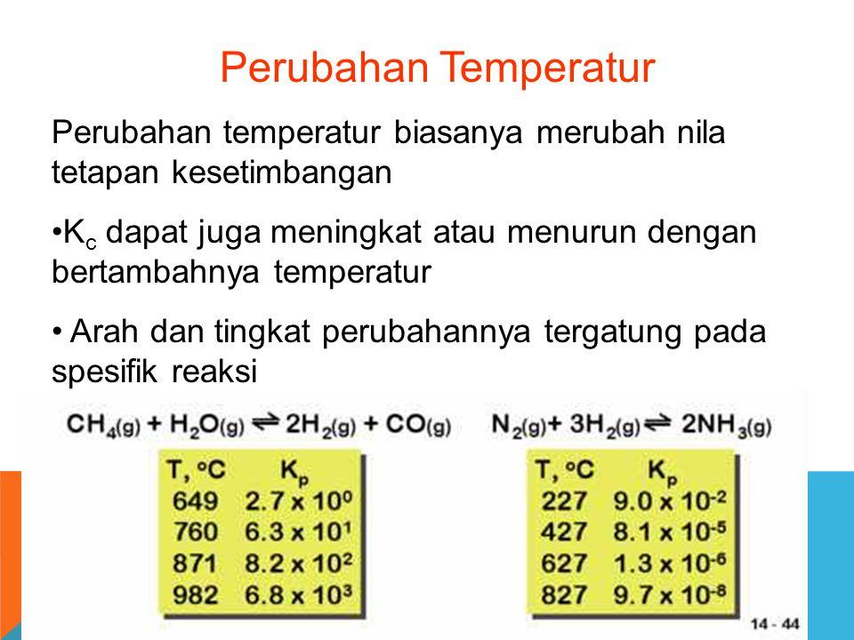 Perubahan Temperatur Perubahan temperatur biasanya merubah nila tetapan kesetimbangan.