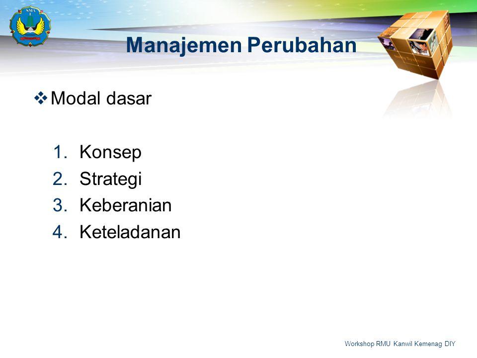 Manajemen Perubahan Modal dasar Konsep Strategi Keberanian Keteladanan