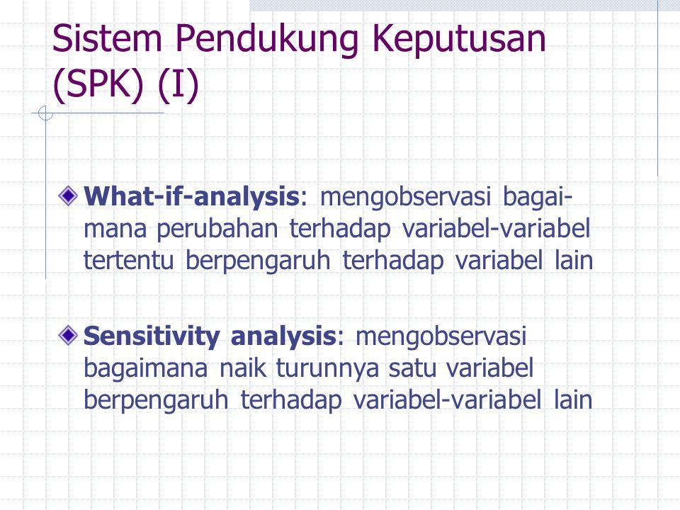 Sistem Pendukung Keputusan (SPK) (I)