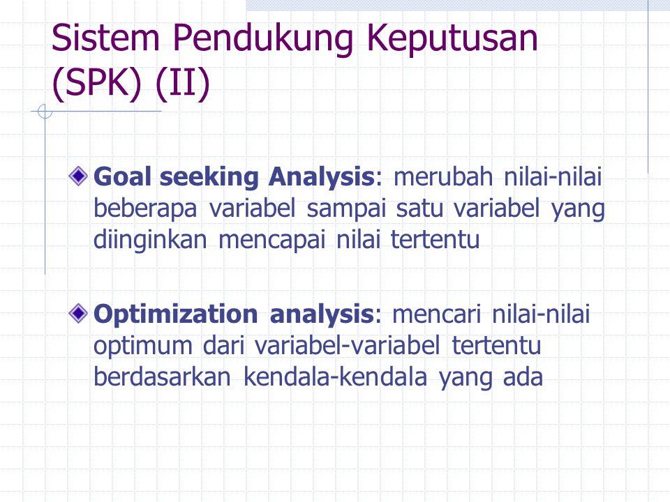 Sistem Pendukung Keputusan (SPK) (II)