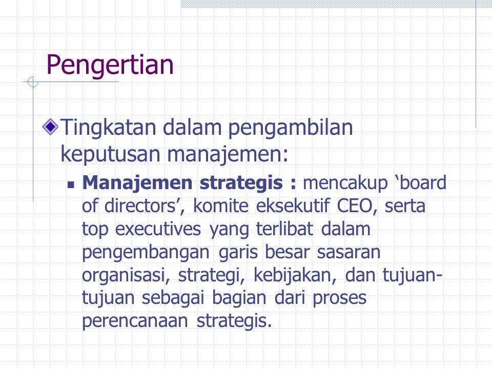 Pengertian Tingkatan dalam pengambilan keputusan manajemen: