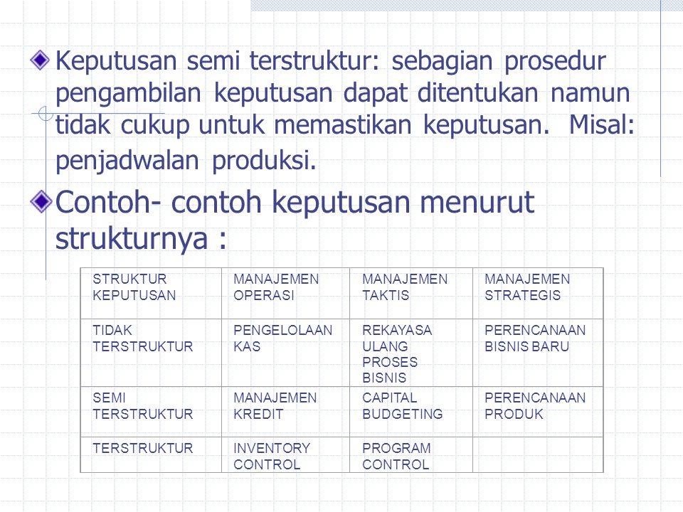 Contoh- contoh keputusan menurut strukturnya :