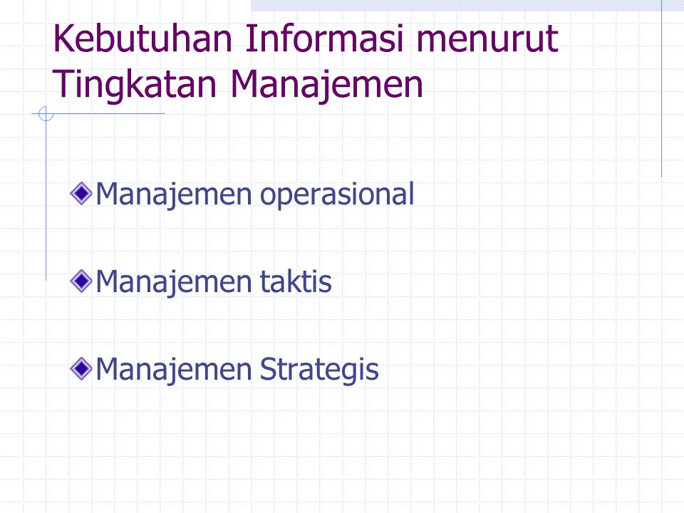 Kebutuhan Informasi menurut Tingkatan Manajemen