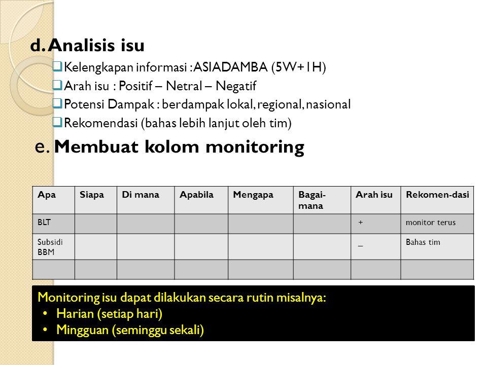e. Membuat kolom monitoring