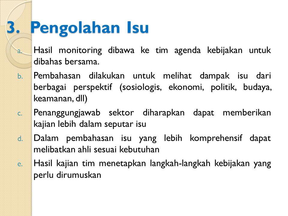 Pengolahan Isu Hasil monitoring dibawa ke tim agenda kebijakan untuk dibahas bersama.