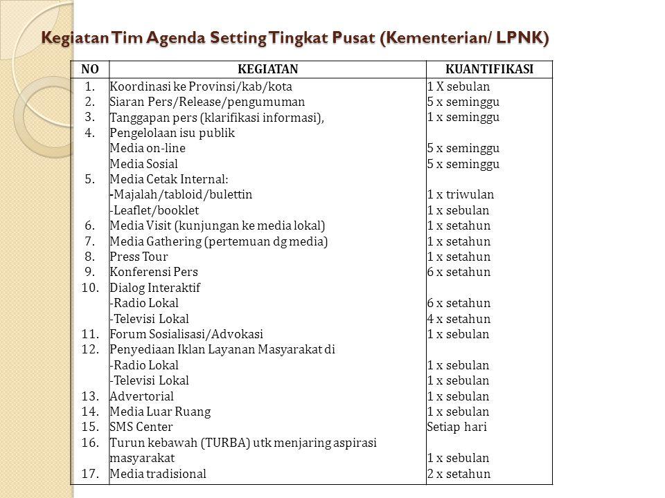 Kegiatan Tim Agenda Setting Tingkat Pusat (Kementerian/ LPNK)