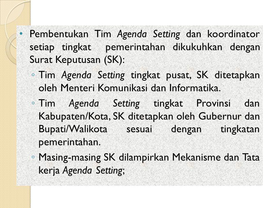 Pembentukan Tim Agenda Setting dan koordinator setiap tingkat pemerintahan dikukuhkan dengan Surat Keputusan (SK):