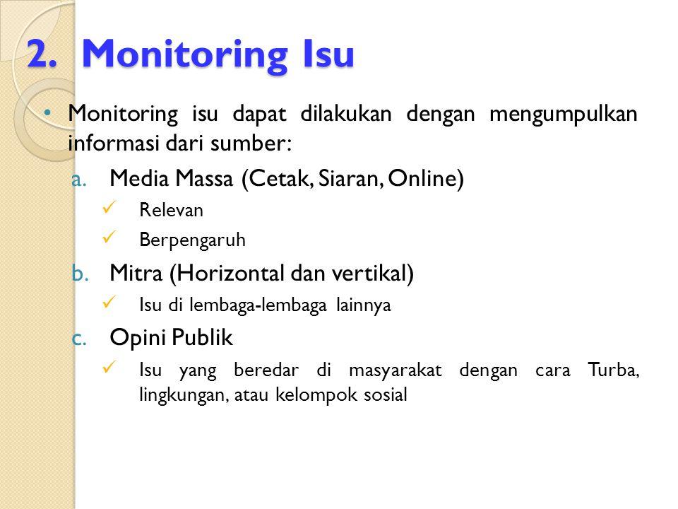 Monitoring Isu Monitoring isu dapat dilakukan dengan mengumpulkan informasi dari sumber: Media Massa (Cetak, Siaran, Online)