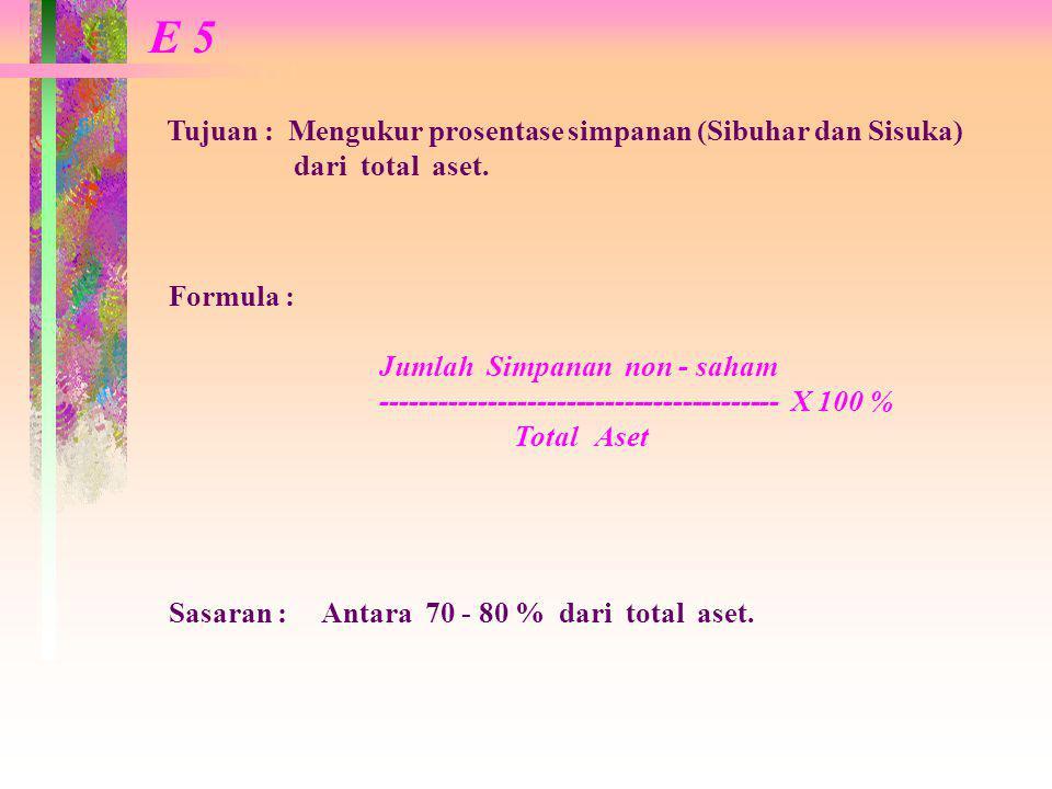 E 5 Tujuan : Mengukur prosentase simpanan (Sibuhar dan Sisuka) dari total aset. Formula : Jumlah Simpanan non - saham.