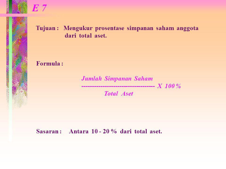 E 7 Tujuan : Mengukur prosentase simpanan saham anggota dari total aset. Formula : Jumlah Simpanan Saham.