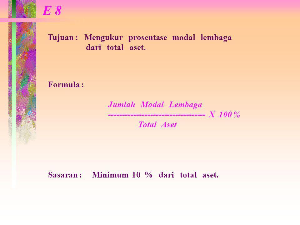 E 8 Tujuan : Mengukur prosentase modal lembaga dari total aset.