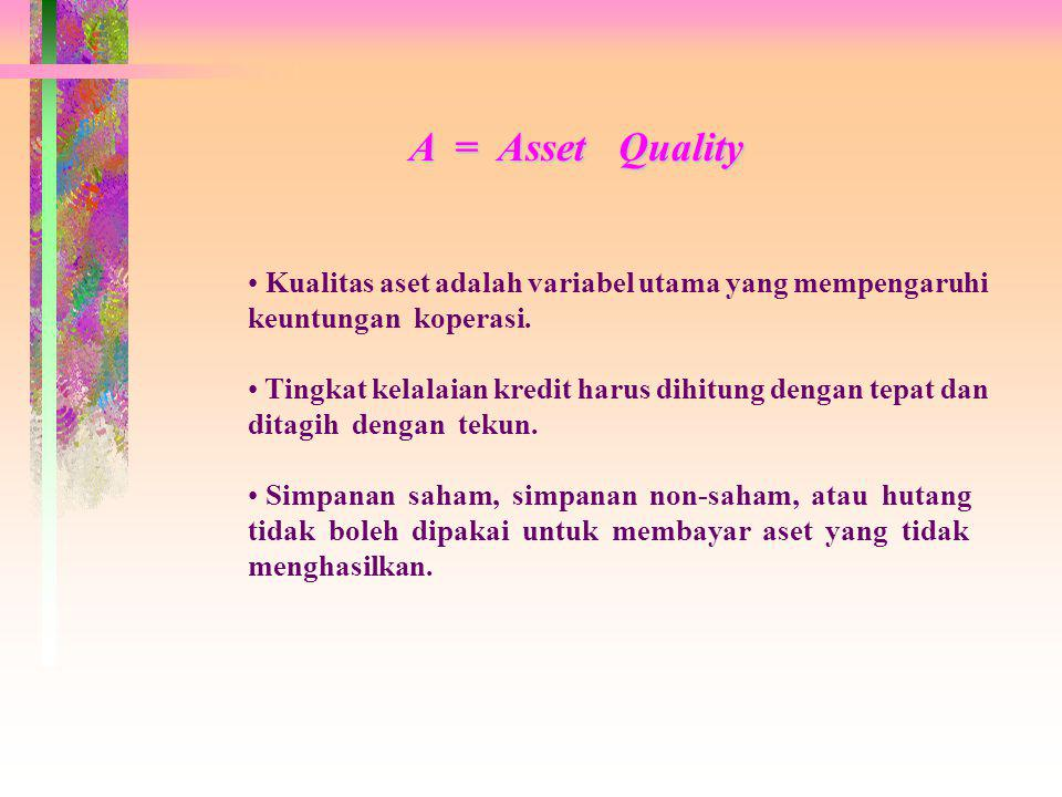 A = Asset Quality Kualitas aset adalah variabel utama yang mempengaruhi keuntungan koperasi.