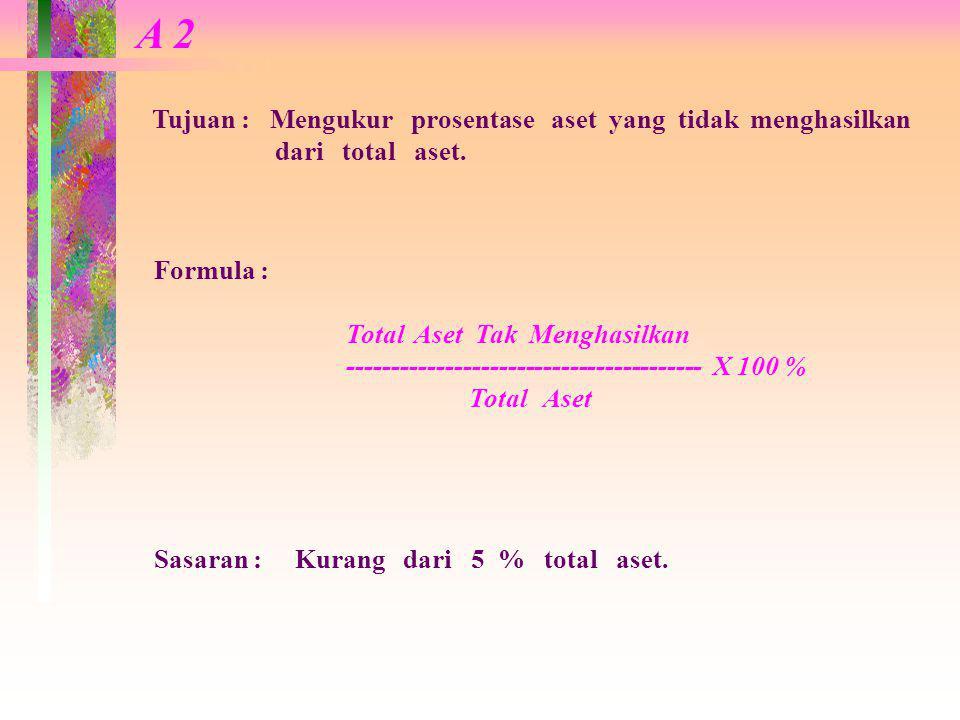 A 2 Tujuan : Mengukur prosentase aset yang tidak menghasilkan dari total aset. Formula :