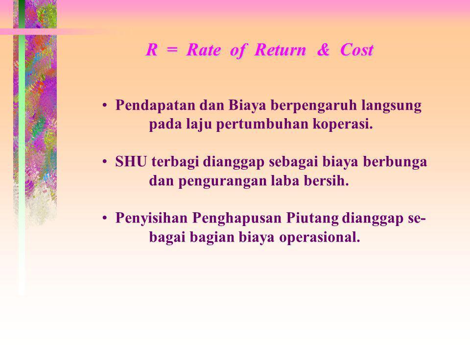 R = Rate of Return & Cost Pendapatan dan Biaya berpengaruh langsung pada laju pertumbuhan koperasi.