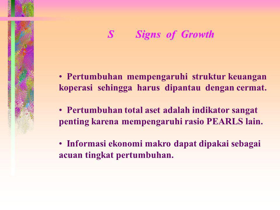 S Signs of Growth Pertumbuhan mempengaruhi struktur keuangan koperasi sehingga harus dipantau dengan cermat.