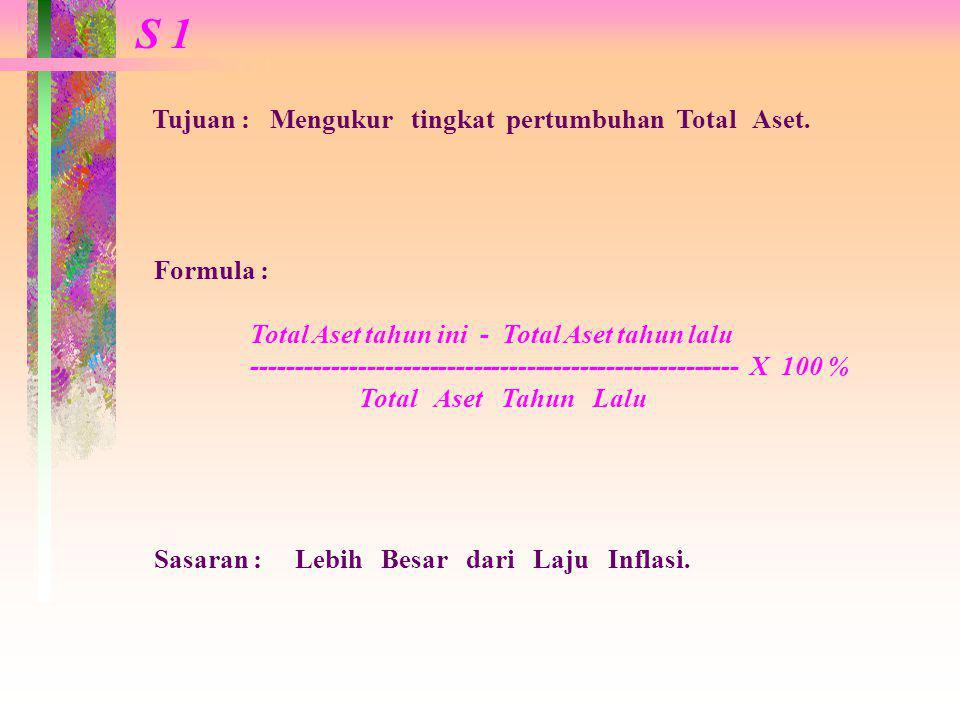 S 1 Tujuan : Mengukur tingkat pertumbuhan Total Aset. Formula :