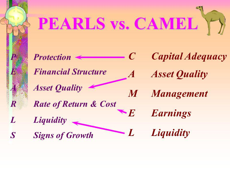 PEARLS vs. CAMEL C Capital Adequacy A Asset Quality M Management