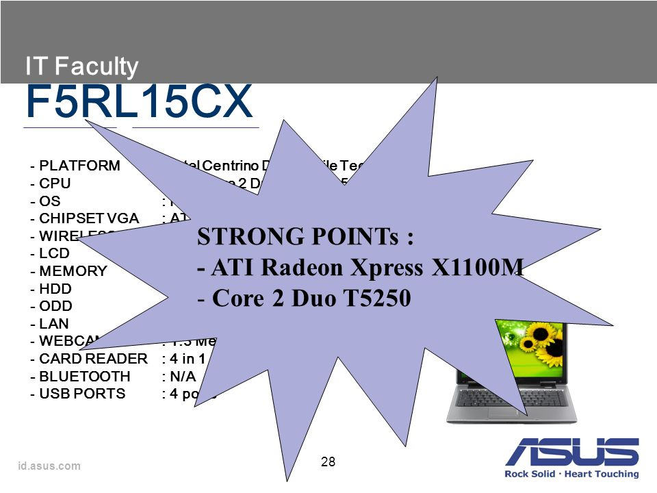 F5RL15CX IT Faculty STRONG POINTs : - ATI Radeon Xpress X1100M