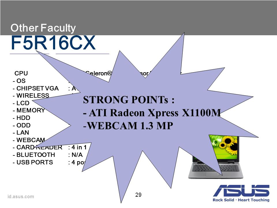 F5R16CX Other Faculty STRONG POINTs : - ATI Radeon Xpress X1100M