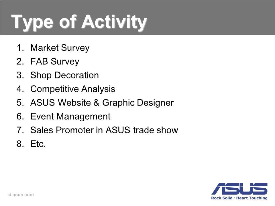 Type of Activity Market Survey FAB Survey Shop Decoration