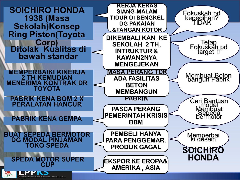 SOICHIRO HONDA 1938 (Masa Sekolah)Konsep Ring Piston(Toyota Corp)