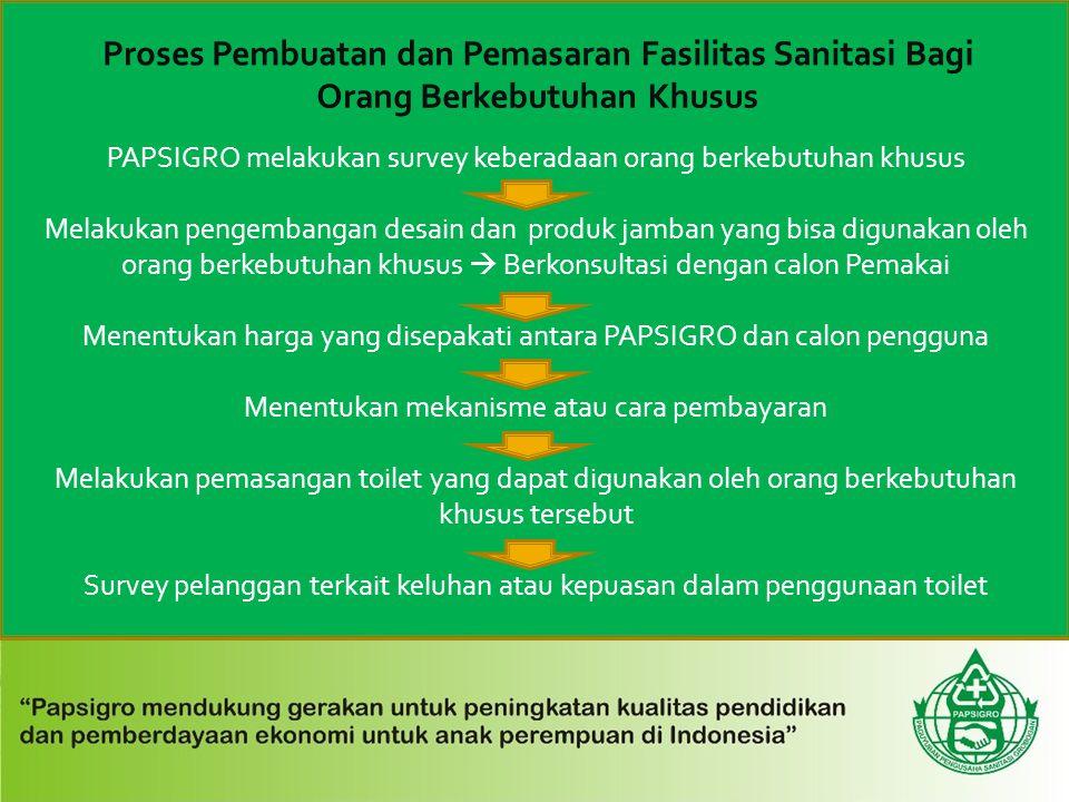 Proses Pembuatan dan Pemasaran Fasilitas Sanitasi Bagi Orang Berkebutuhan Khusus