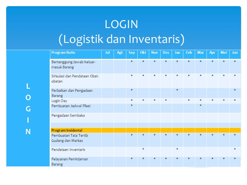 LOGIN (Logistik dan Inventaris)