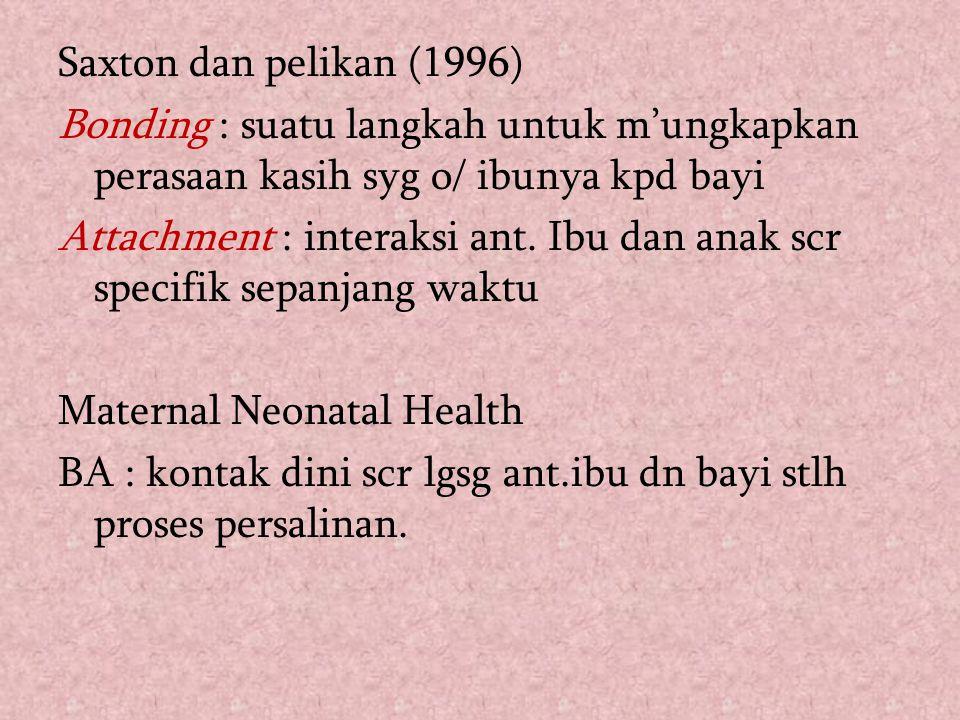 Saxton dan pelikan (1996) Bonding : suatu langkah untuk m'ungkapkan perasaan kasih syg o/ ibunya kpd bayi Attachment : interaksi ant.