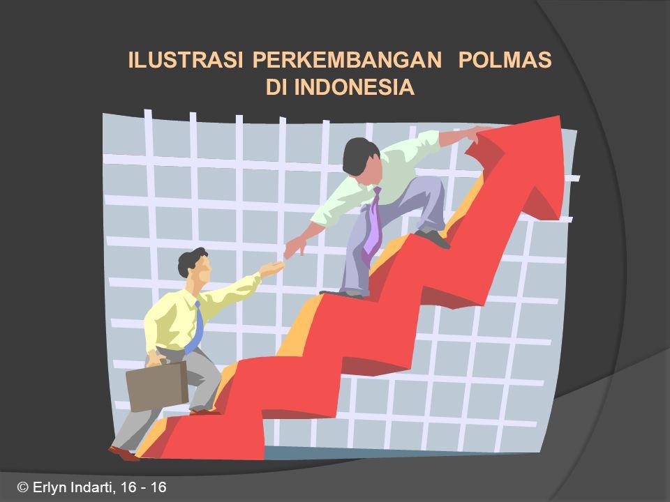 ILUSTRASI PERKEMBANGAN POLMAS DI INDONESIA