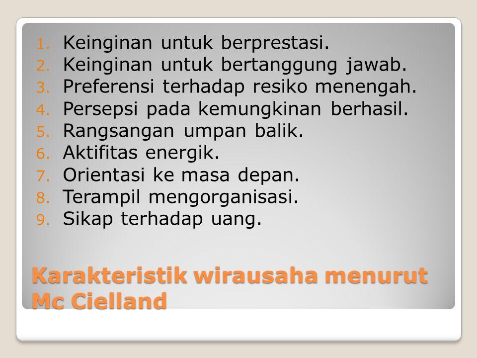 Karakteristik wirausaha menurut Mc Cielland